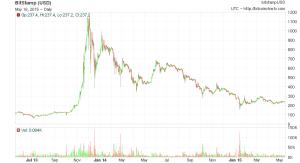 5-Bitcoin